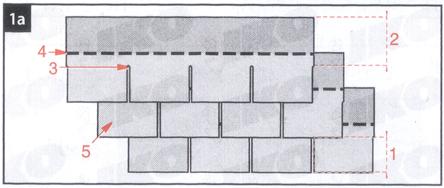 Ilustracija tegole - opšti pojmovi za postavljanje šindre