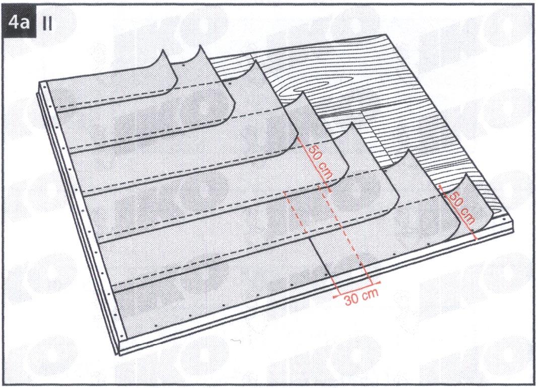 Krovni nagib 15-20 stepeni - uputstvo za postavljanje tegole