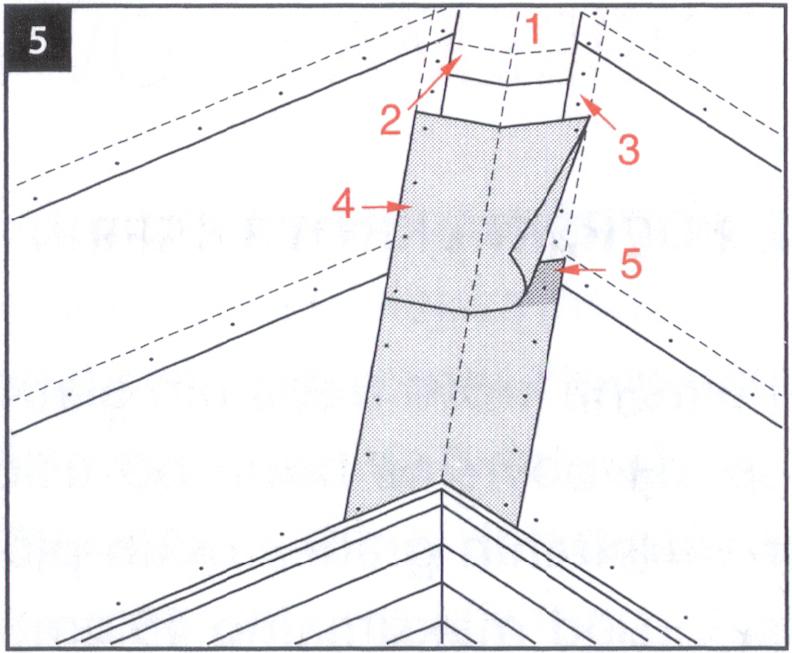Krovne uvale - uputstvo za postavljanje tegole