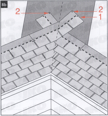 Postupak sa obostranim prekrivanjem - uputstvo za postavljanje tegole