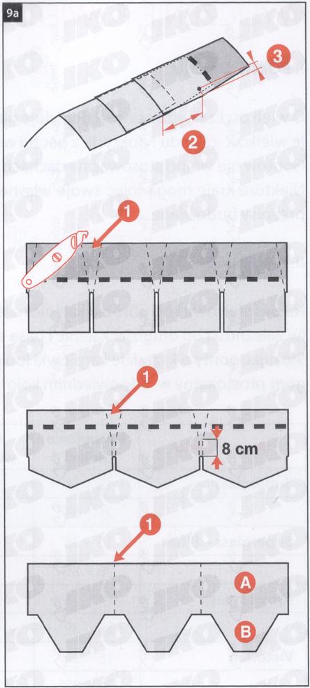 Ivice i slemena - uputstvo za postavljanje tegole